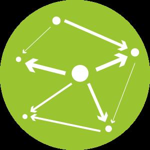 Schritt 3:: <br>Wirkungsanalyse: Hier wird im Team gewichtet, wie die Dinge im Unternehmen zusammenhängen- eine sehr innovative Vorgehensweise, die Sie zu den wirklichen Prioritäten bei knappen Ressourcen führt!